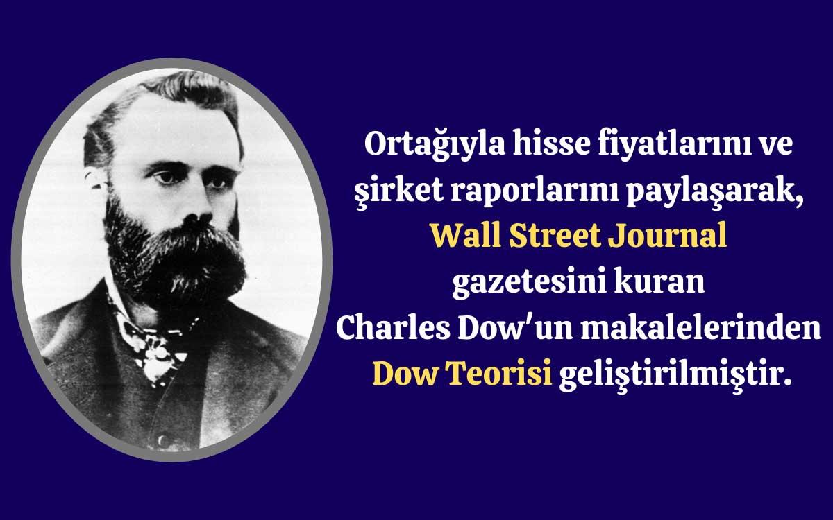Dow Teorisi Nedir?