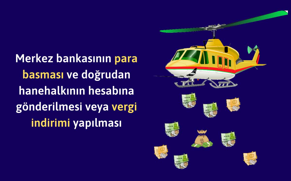 Helikopter Para Nedir?