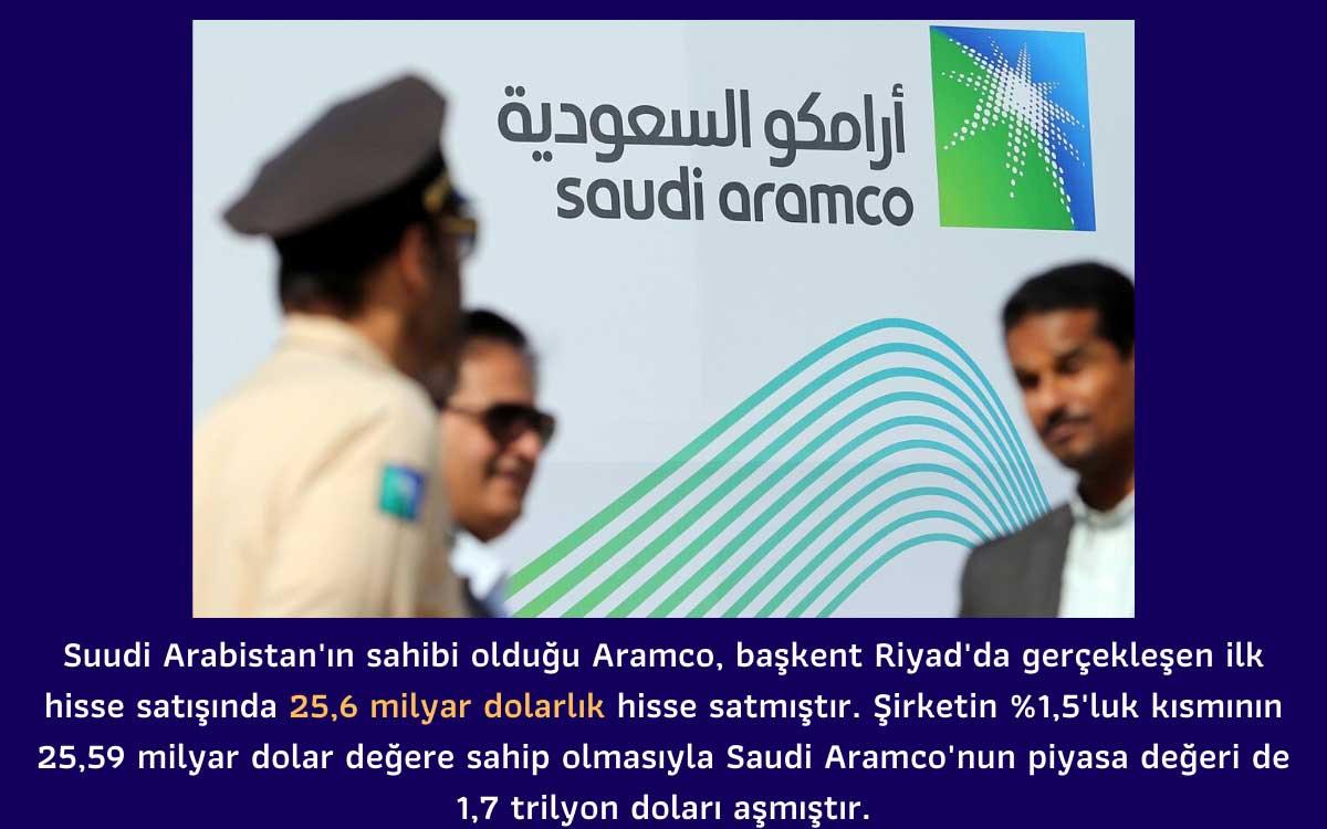 Saudi Aramco Halka Arz