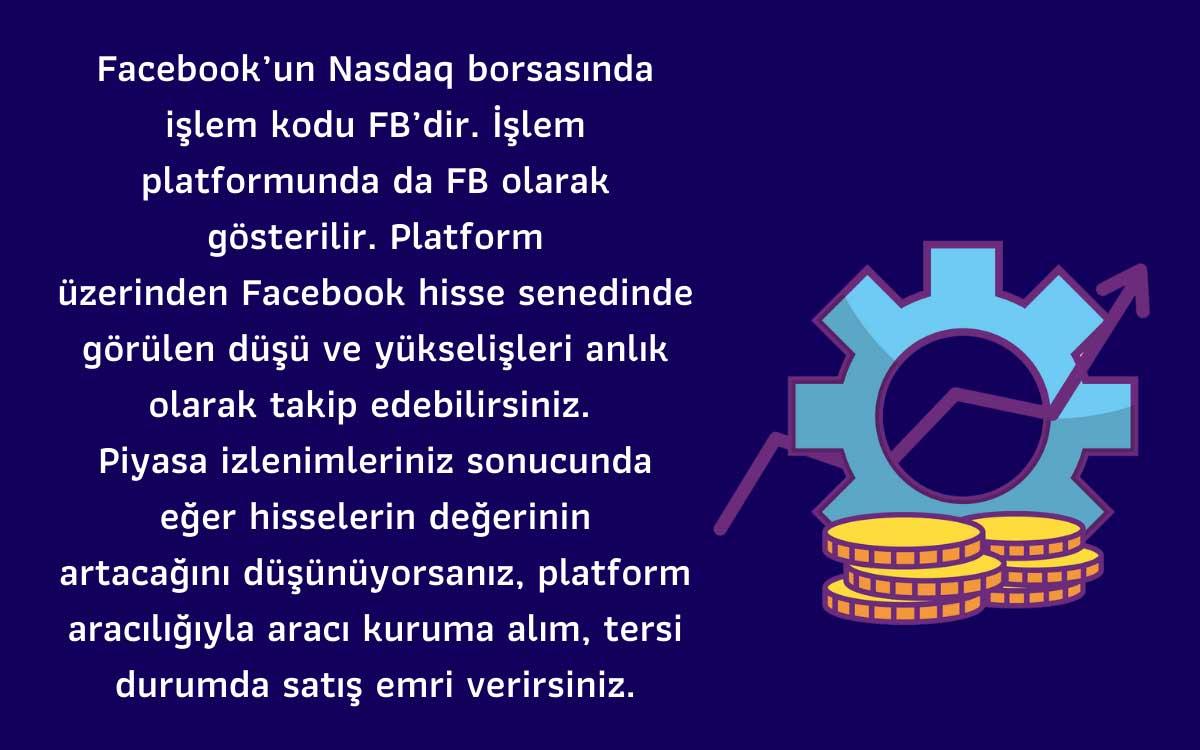 Borsada Facebook Hisse Senedi Yatırımı