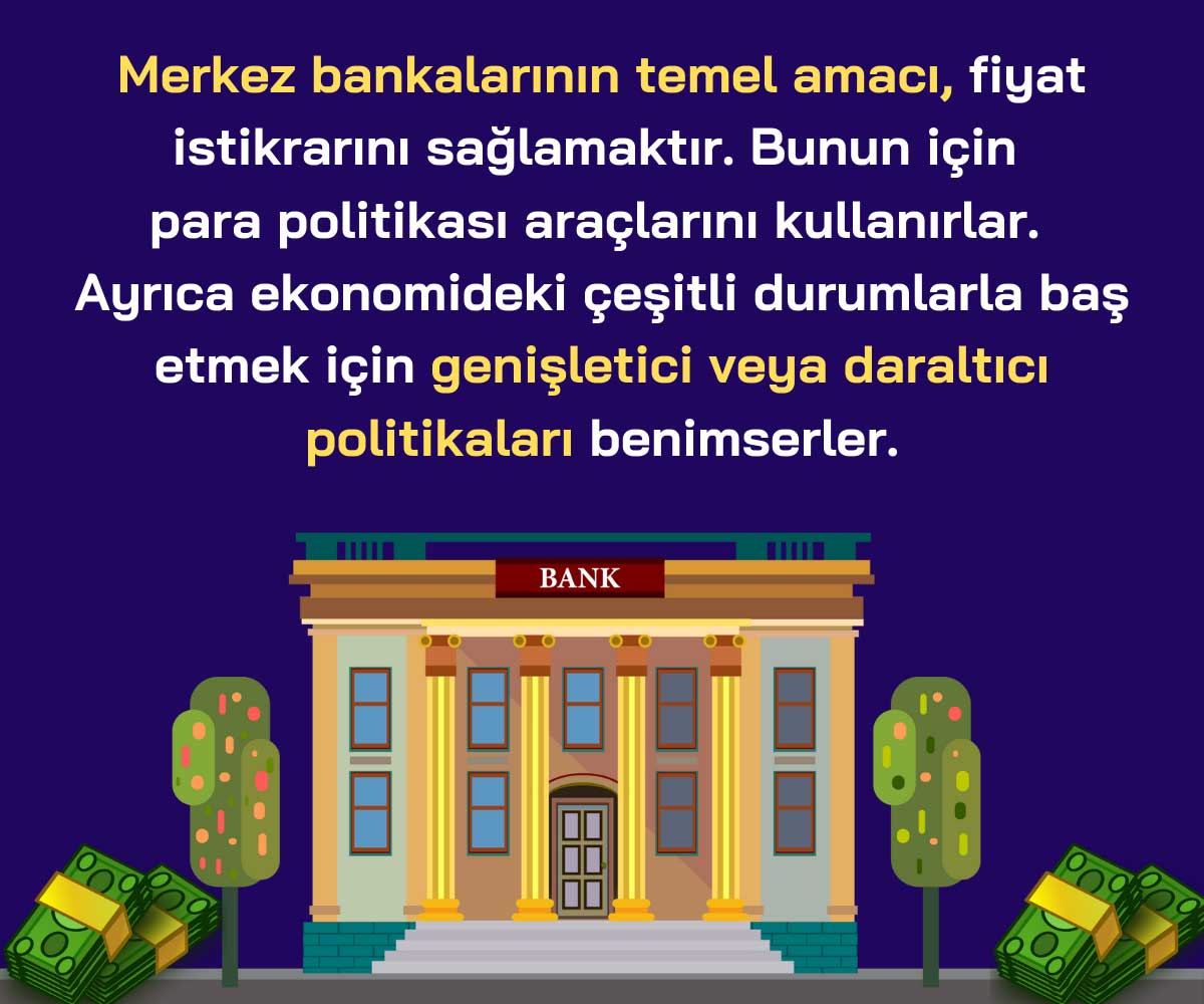 Merkez Bankası Tutanakları
