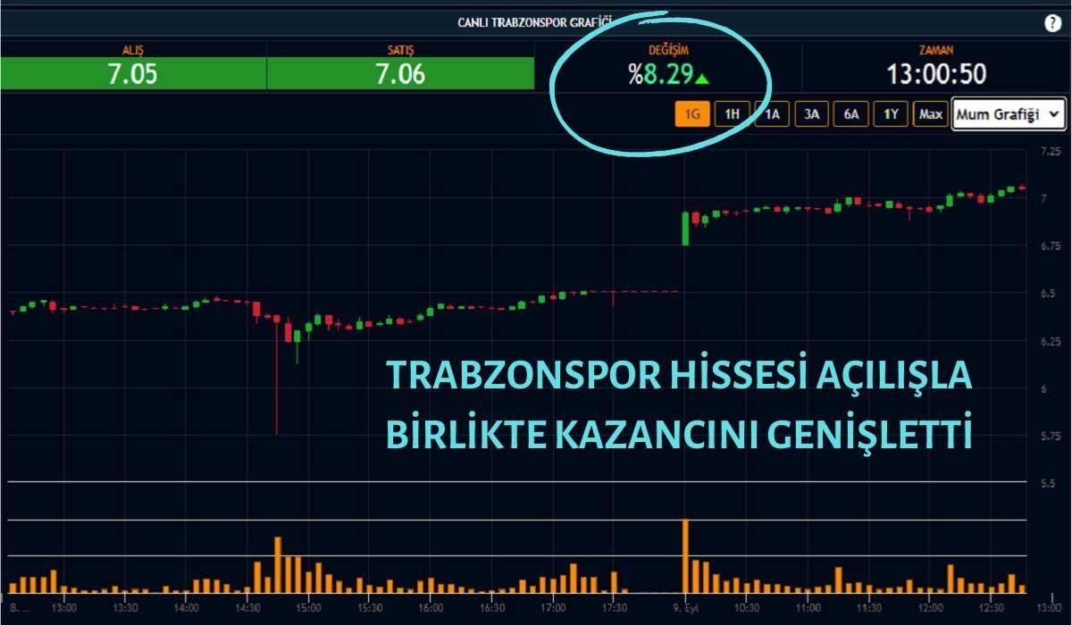 Trabzonspor Kulübünün de Borsadaki Hisseleri Alıcılı Seyretti