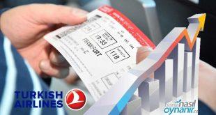%40 İndirimli Bilet Kampanyası Başlatan THY Hisseleri %2 Primlendi