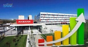 Deniz Yatırım Beklenti Üstü Kar Açıklayan Akbank için Hedef Fiyatı Yükseltti