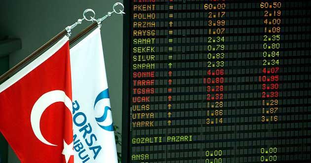 BIST Alıcılı, Dış Borsalar Satıcılı