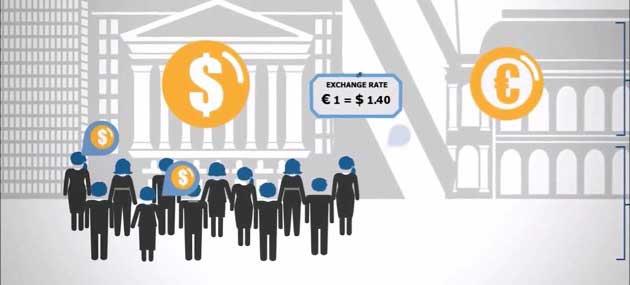 Forex Piyasası Hangi Olanakları Sunuyor?