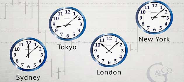 Forex Piyasasında Hangi Saatlerde İşlem Yapılır?