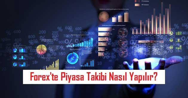 Forex'te Piyasa Takibi Nasıl Yapılır?