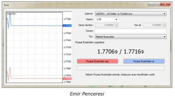 MetaTrader 4 Emir Penceresi