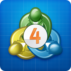 MetaTrader 4 Uygulaması