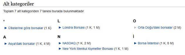 Vikipedi Borsalar Kategorisinin Alt Kategorileri