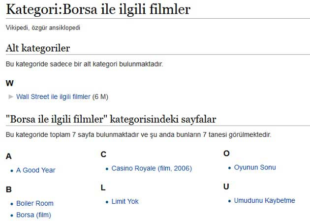 Wikipedia Borsa ile ilgili Filmler Kategorisi